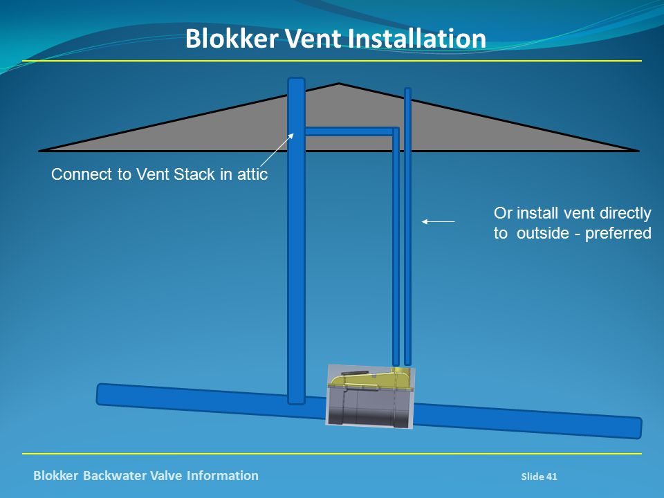 Blokker Vent Installation Connect to Vent Stack in attic Or install vent directly to outside - preferred Blokker Backwater Valve Information Slide 41