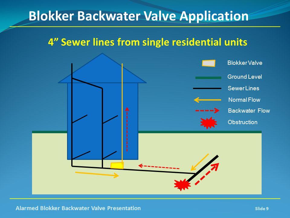 """Blokker Backwater Valve Application 4"""" Sewer lines from single residential units Alarmed Blokker Backwater Valve Presentation Slide 9 Normal Flow Obst"""