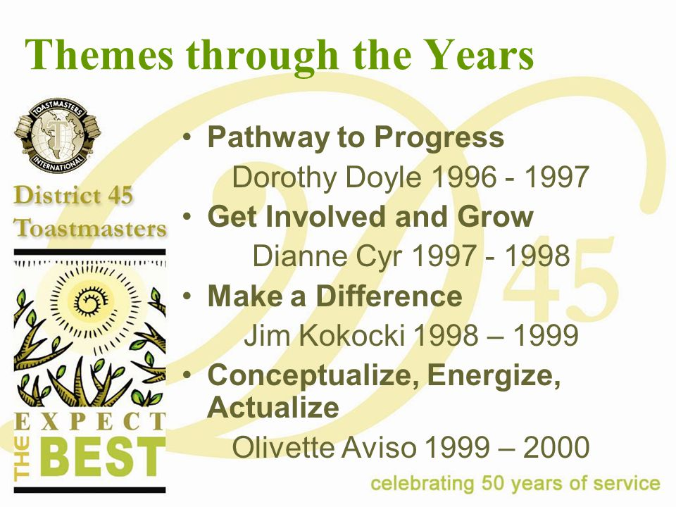 Themes through the Years Pathway to Progress Dorothy Doyle 1996 - 1997 Get Involved and Grow Dianne Cyr 1997 - 1998 Make a Difference Jim Kokocki 1998 – 1999 Conceptualize, Energize, Actualize Olivette Aviso 1999 – 2000