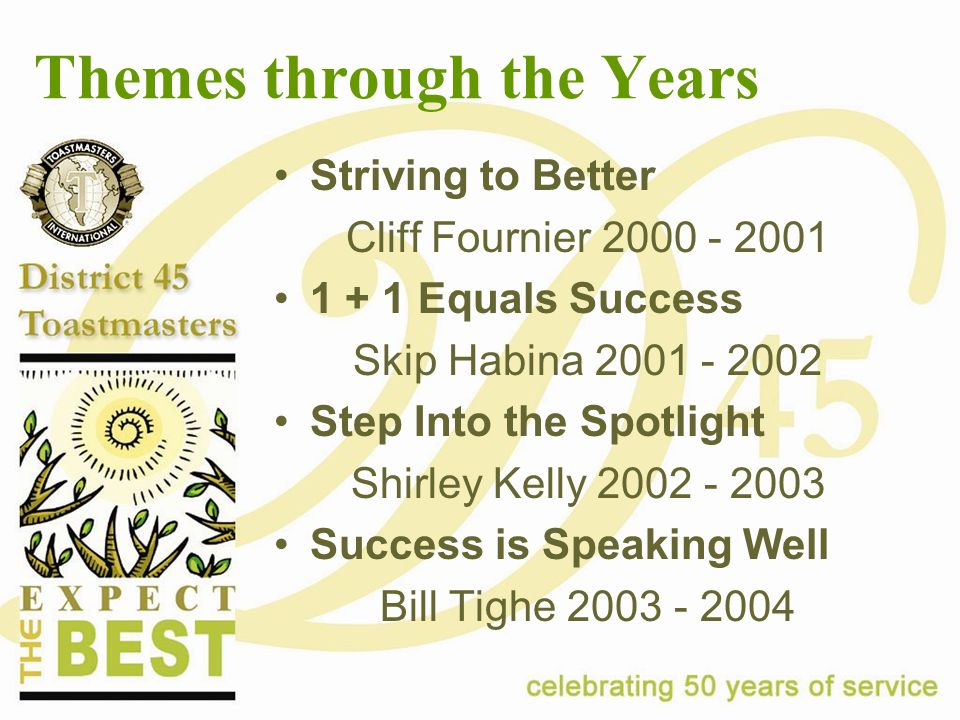 Themes through the Years Striving to Better Cliff Fournier 2000 - 2001 1 + 1 Equals Success Skip Habina 2001 - 2002 Step Into the Spotlight Shirley Kelly 2002 - 2003 Success is Speaking Well Bill Tighe 2003 - 2004