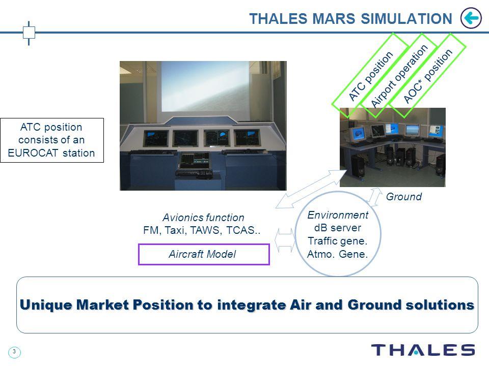 3 THALES MARS SIMULATION Avionics function FM, Taxi, TAWS, TCAS..
