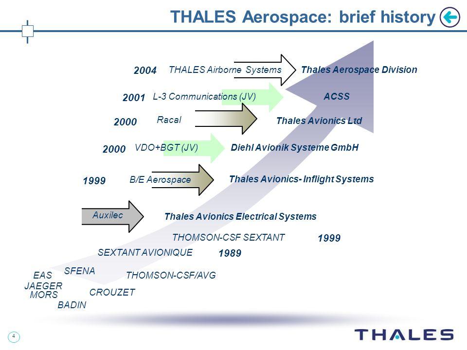 4 THALES Aerospace: brief history JAEGER BADIN CROUZET SFENA EAS THOMSON-CSF/AVG SEXTANT AVIONIQUE 1989 THOMSON-CSF SEXTANT 1999 L-3 Communications (JV)ACSS VDO+BGT (JV) Diehl Avionik Systeme GmbH Racal Thales Avionics Ltd Thales Avionics- Inflight Systems Auxilec Thales Avionics Electrical Systems 2000 2001 1999 2000 MORS Thales Aerospace Division 2004 THALES Airborne Systems B/E Aerospace
