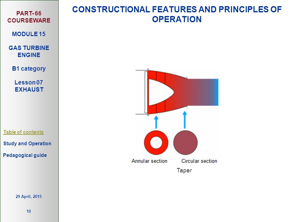 PART- 66 COURSEWARE MODULE 15 GAS TURBINE ENGINE B1 category Lesson 07 EXHAUST Table of contents Study and Operation 10 Pedagogical guide 29 April, 20