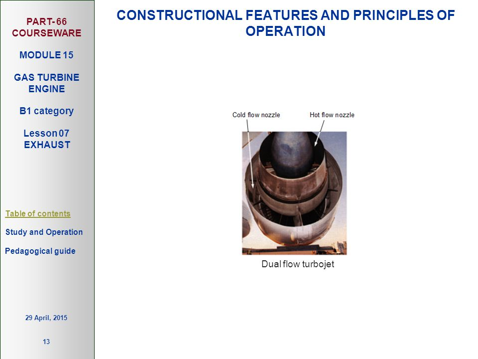 PART- 66 COURSEWARE MODULE 15 GAS TURBINE ENGINE B1 category Lesson 07 EXHAUST Table of contents Study and Operation 13 Pedagogical guide 29 April, 20