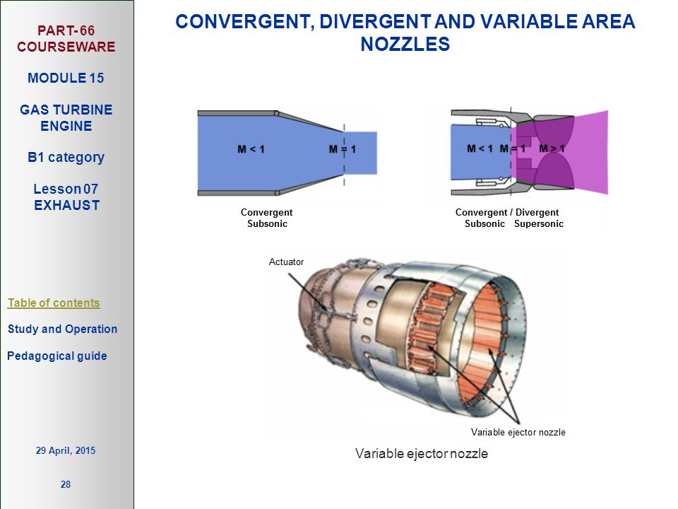 PART- 66 COURSEWARE MODULE 15 GAS TURBINE ENGINE B1 category Lesson 07 EXHAUST Table of contents Study and Operation 28 Pedagogical guide 29 April, 20