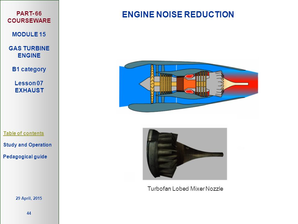 PART- 66 COURSEWARE MODULE 15 GAS TURBINE ENGINE B1 category Lesson 07 EXHAUST Table of contents Study and Operation 44 Pedagogical guide 29 April, 20