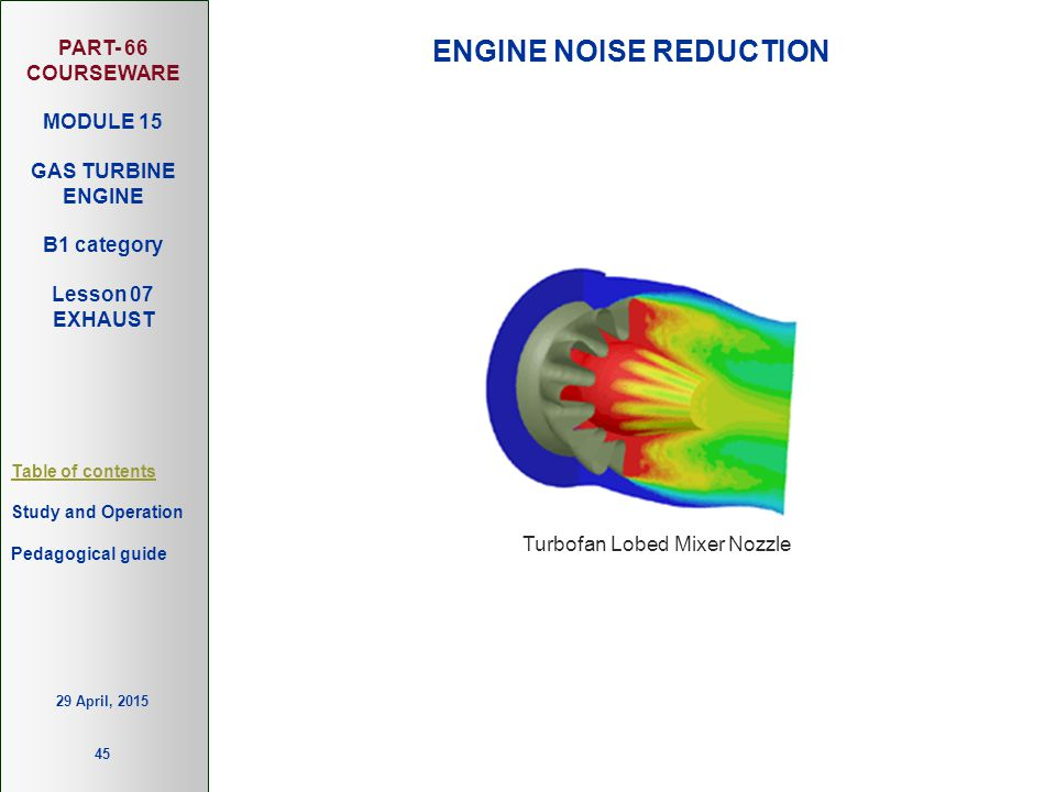 PART- 66 COURSEWARE MODULE 15 GAS TURBINE ENGINE B1 category Lesson 07 EXHAUST Table of contents Study and Operation 45 Pedagogical guide 29 April, 20