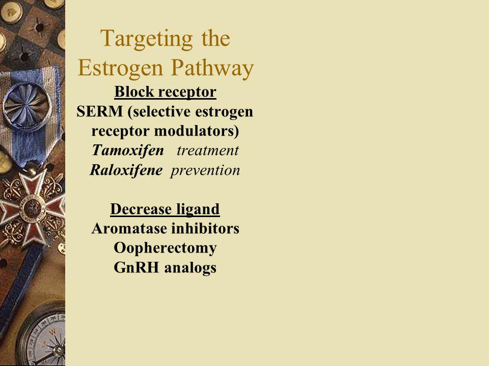Targeting the Estrogen Pathway Block receptor SERM (selective estrogen receptor modulators) Tamoxifen treatment Raloxifene prevention Decrease ligand