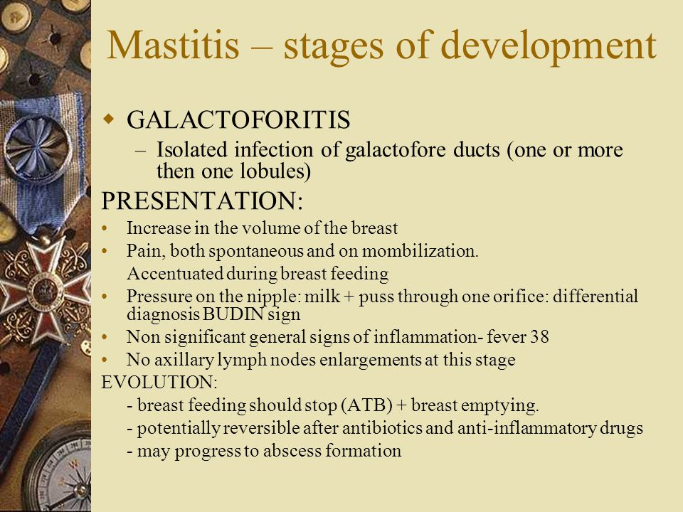 Mastitis – stages of development  GALACTOFORITIS – Isolated infection of galactofore ducts (one or more then one lobules) PRESENTATION: Increase in t