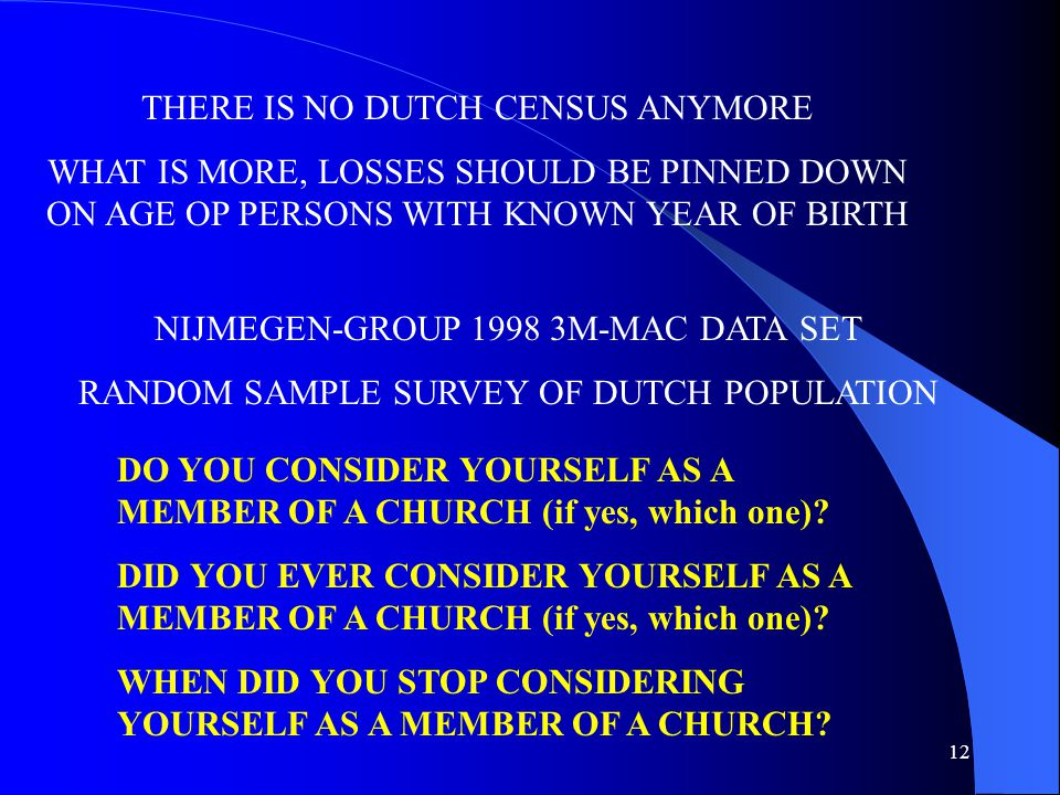 12 NIJMEGEN-GROUP 1998 3M-MAC DATA SET RANDOM SAMPLE SURVEY OF DUTCH POPULATION DO YOU CONSIDER YOURSELF AS A MEMBER OF A CHURCH (if yes, which one).