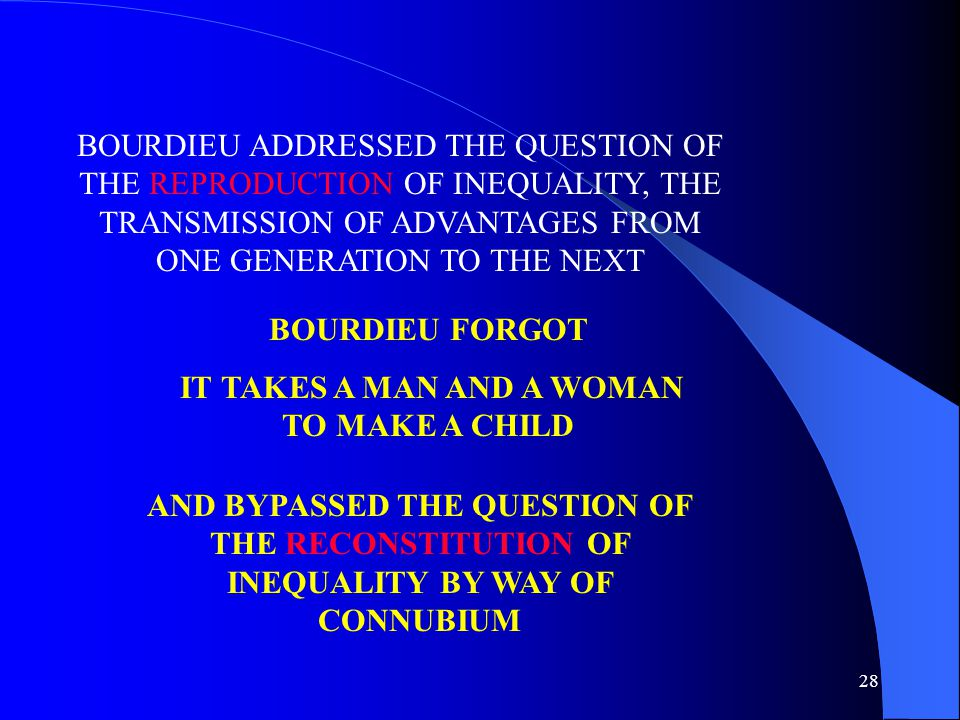 28 BOURDIEU ADDRESSED THE QUESTION OF THE REPRODUCTION OF INEQUALITY, THE TRANSMISSION OF ADVANTAGES FROM ONE GENERATION TO THE NEXT AND BYPASSED THE QUESTION OF THE RECONSTITUTION OF INEQUALITY BY WAY OF CONNUBIUM BOURDIEU FORGOT IT TAKES A MAN AND A WOMAN TO MAKE A CHILD