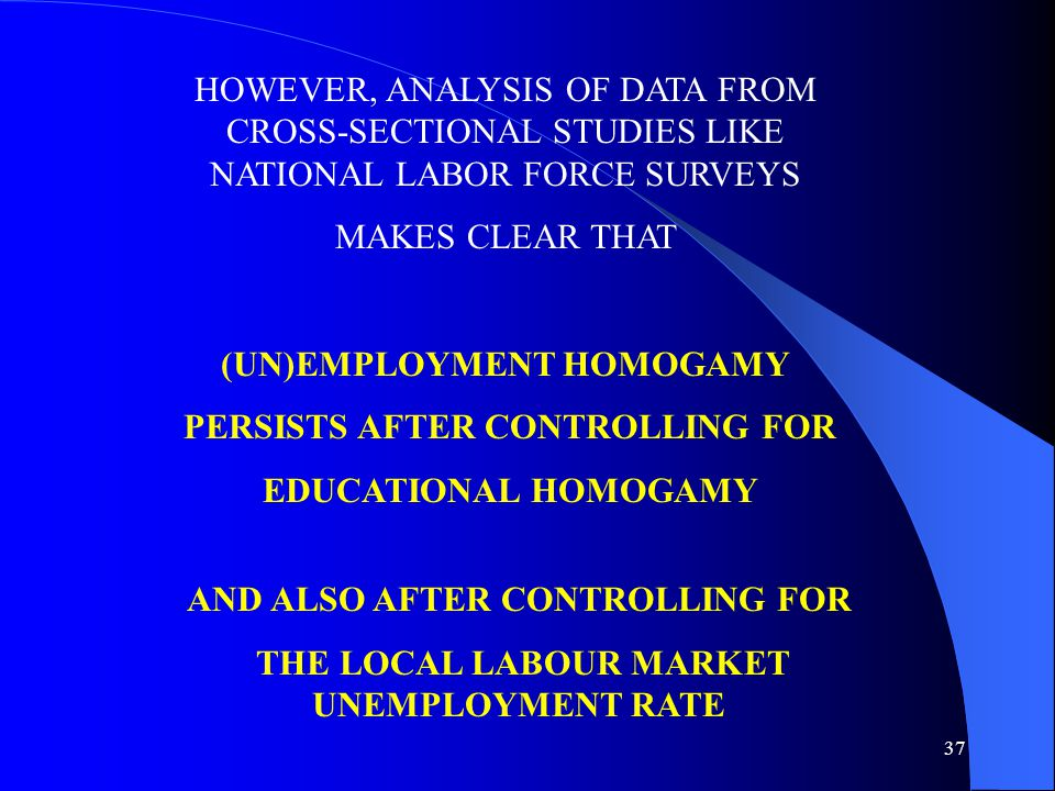 37 HOWEVER, ANALYSIS OF DATA FROM CROSS-SECTIONAL STUDIES LIKE NATIONAL LABOR FORCE SURVEYS MAKES CLEAR THAT (UN)EMPLOYMENT HOMOGAMY PERSISTS AFTER CONTROLLING FOR EDUCATIONAL HOMOGAMY AND ALSO AFTER CONTROLLING FOR THE LOCAL LABOUR MARKET UNEMPLOYMENT RATE