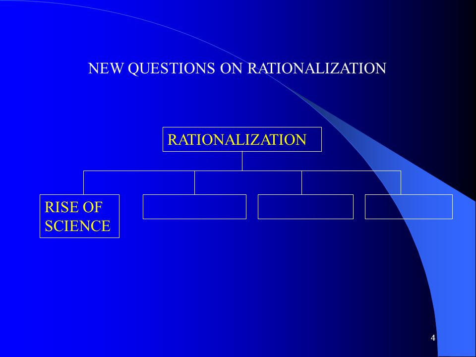 4 NEW QUESTIONS ON RATIONALIZATION RATIONALIZATION RISE OF SCIENCE