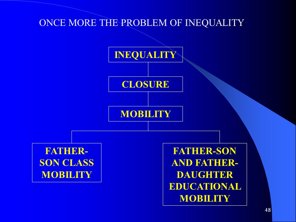 48 ONCE MORE THE PROBLEM OF INEQUALITY INEQUALITY CLOSURE MOBILITY FATHER- SON CLASS MOBILITY FATHER-SON AND FATHER- DAUGHTER EDUCATIONAL MOBILITY