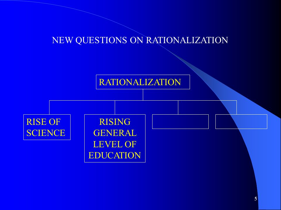 6 NEW QUESTIONS ON RATIONALIZATION RATIONALIZATION RISE OF SCIENCE RISING GENERAL LEVEL OF EDUCATION RELIGIONS WITH FEWER MAGICAL MEANS OF SALVATION