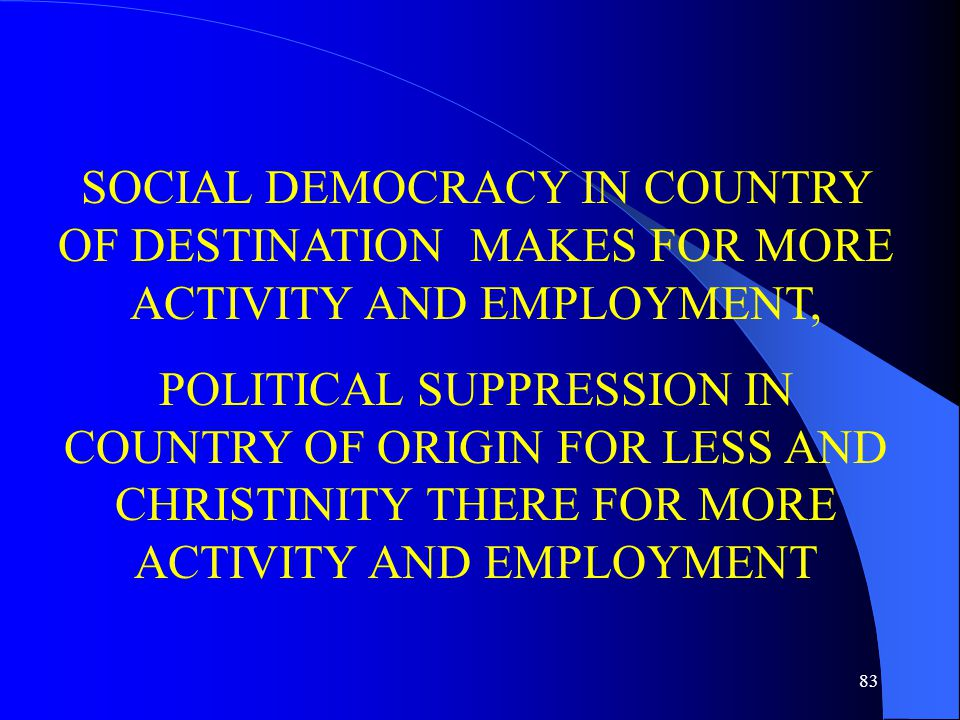 83 SOCIAL DEMOCRACY IN COUNTRY OF DESTINATION MAKES FOR MORE ACTIVITY AND EMPLOYMENT, POLITICAL SUPPRESSION IN COUNTRY OF ORIGIN FOR LESS AND CHRISTINITY THERE FOR MORE ACTIVITY AND EMPLOYMENT