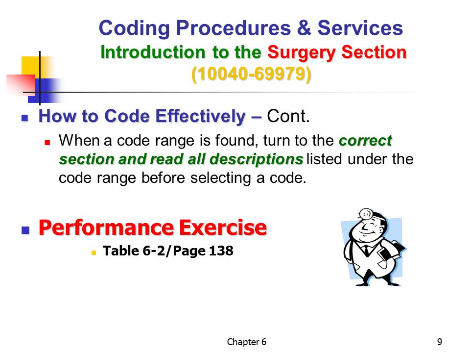 Chapter 640 Surgery: Musculoskeletal System (20000-29999) Coding Procedures & Services Surgery: Musculoskeletal System (20000-29999) Other Descriptive Terms Are: Internal Fixation External Fixation