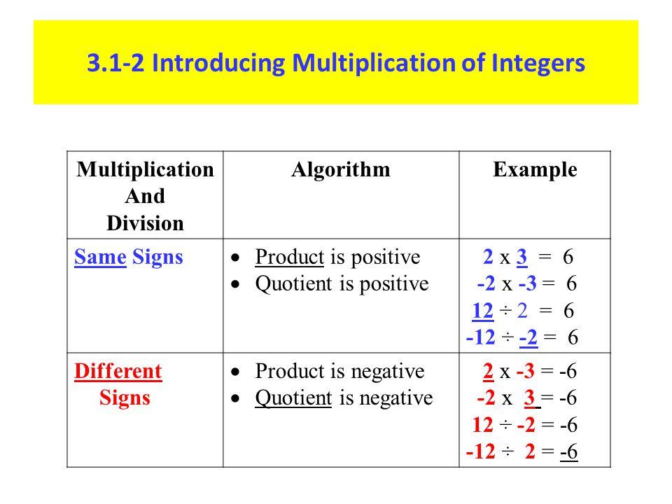 Different Signs Quotient is Negative Ex. -20 ÷ 10 = -2 Ex. 45 ÷ -15 = -3