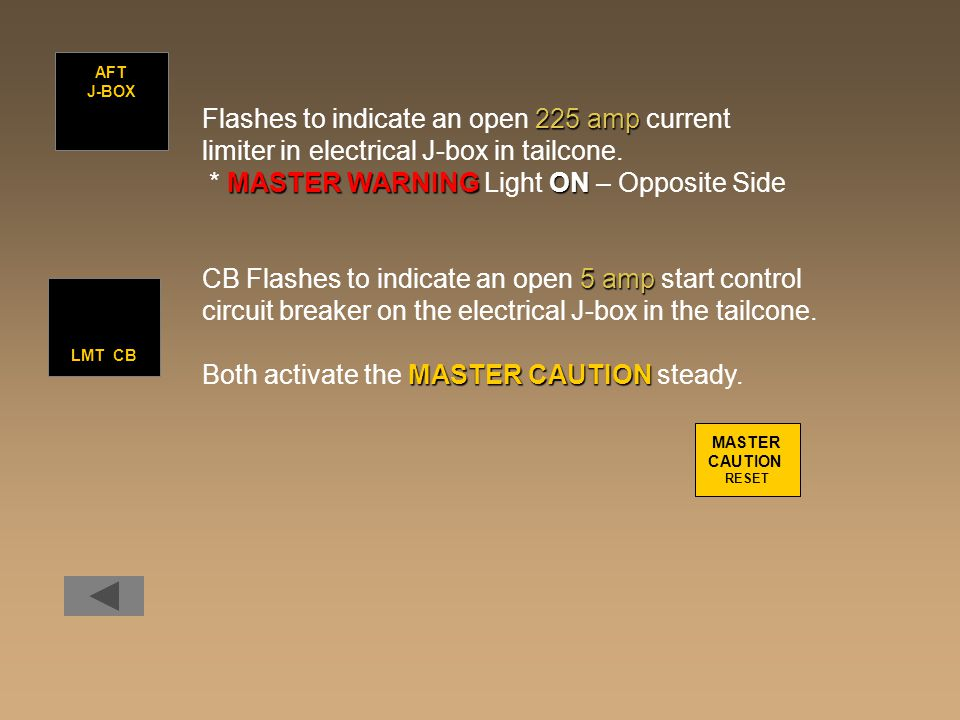 225 amp Flashes to indicate an open 225 amp current limiter in electrical J-box in tailcone. MASTER WARNINGON * MASTER WARNING Light ON – Opposite Sid
