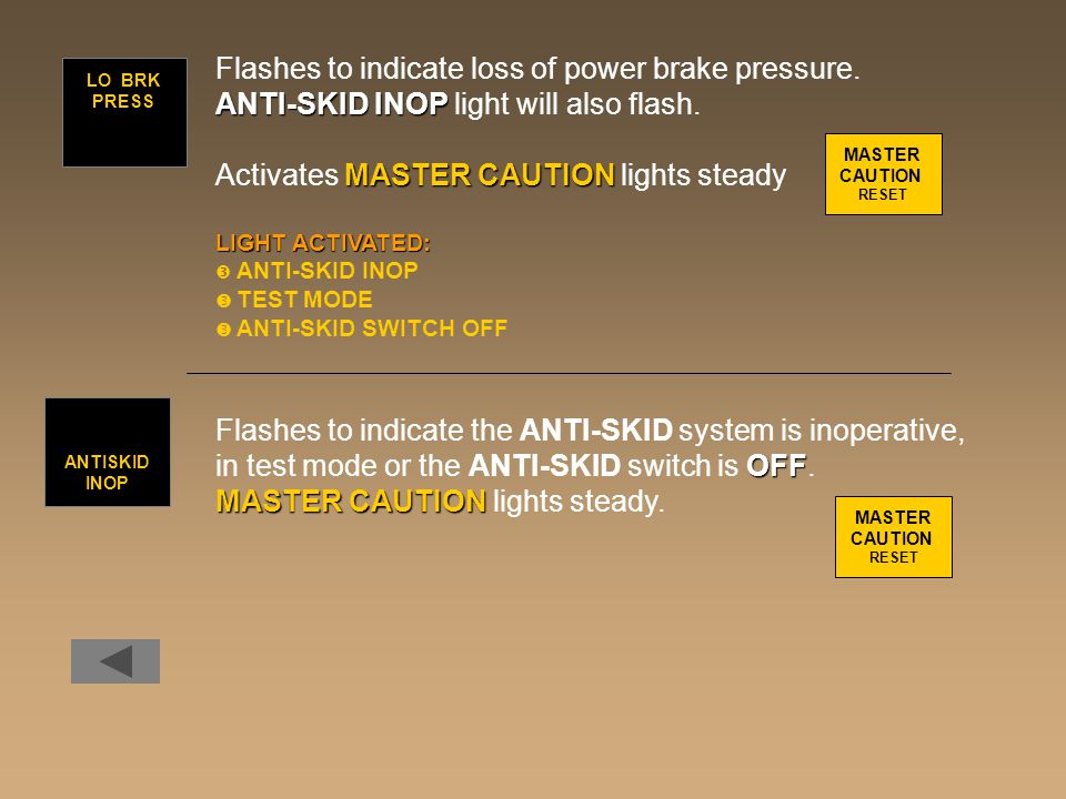 Flashes to indicate loss of power brake pressure. ANTI-SKID INOP ANTI-SKID INOP light will also flash. MASTER CAUTION Activates MASTER CAUTION lights