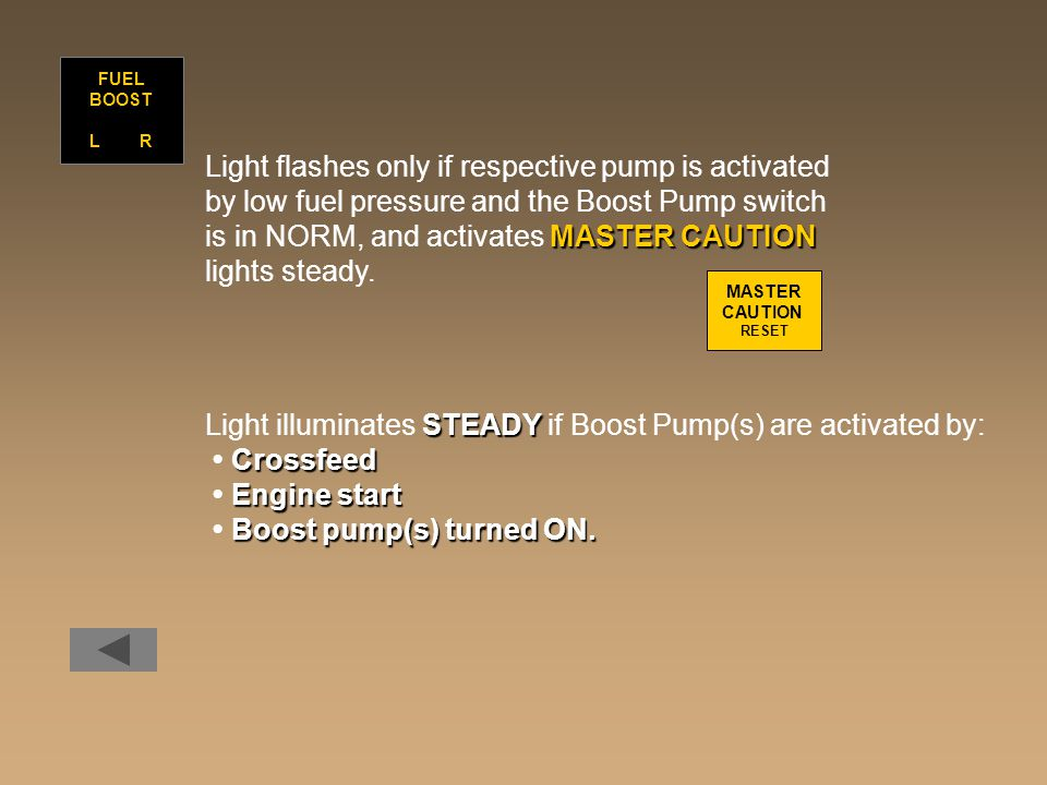 Light flashes only if respective pump is activated by low fuel pressure and the Boost Pump switch MASTER CAUTION is in NORM, and activates MASTER CAUT