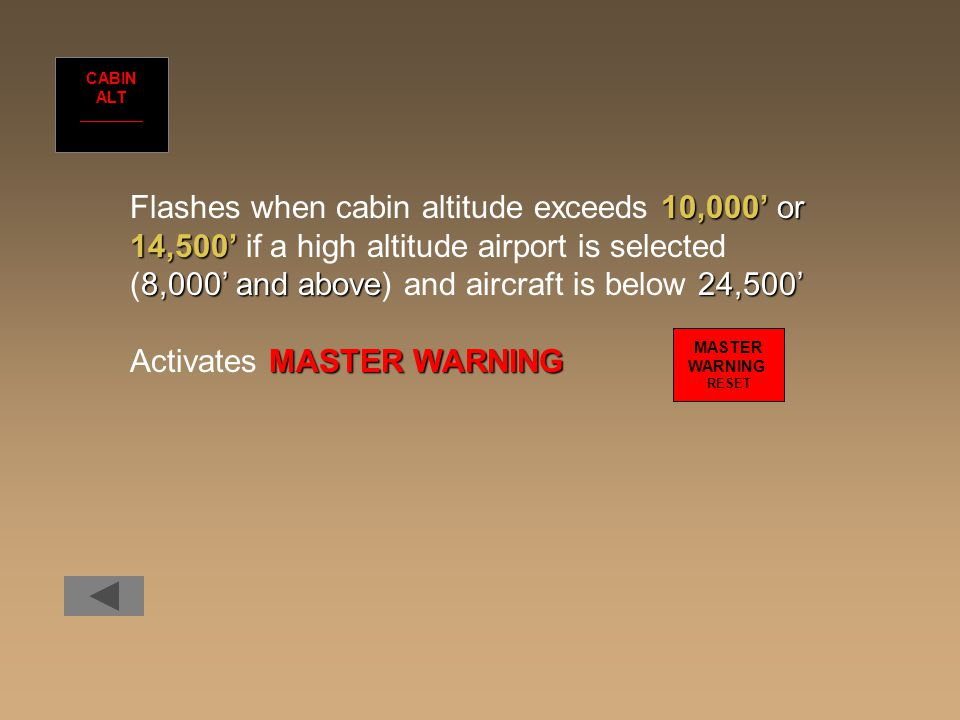 10,000' or 14,500' Flashes when cabin altitude exceeds 10,000' or 14,500' if a high altitude airport is selected 8,000' and above24,500' (8,000' and above) and aircraft is below 24,500' MASTER WARNING Activates MASTER WARNING CABIN ALT _________ MASTER WARNING RESET