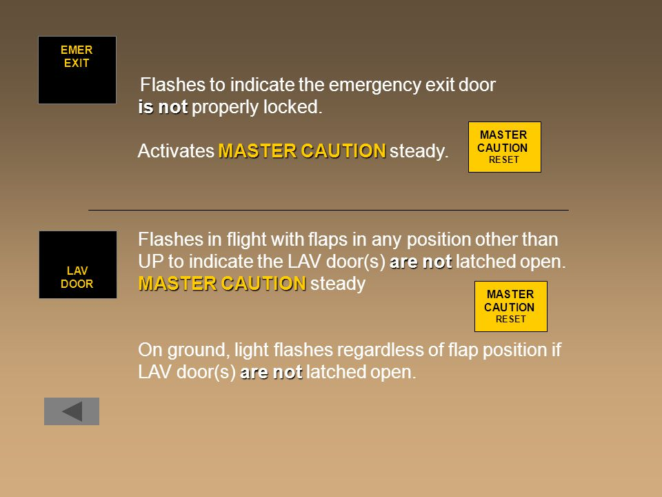 Flashes to indicate the emergency exit door is not is not properly locked.