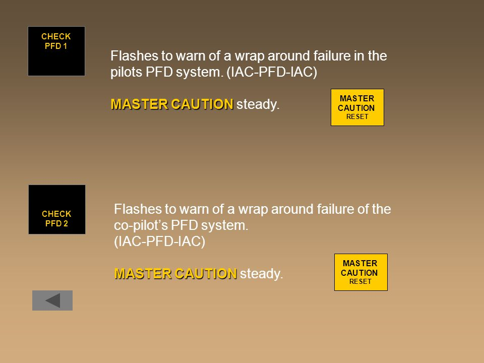 Flashes to warn of a wrap around failure in the pilots PFD system. (IAC-PFD-IAC) MASTER CAUTION MASTER CAUTION steady. Flashes to warn of a wrap aroun