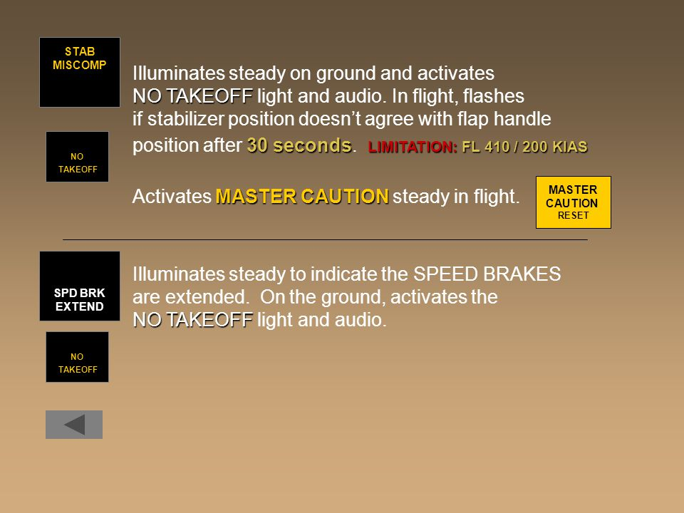 Illuminates steady on ground and activates NO TAKEOFF NO TAKEOFF light and audio. In flight, flashes if stabilizer position doesn't agree with flap ha