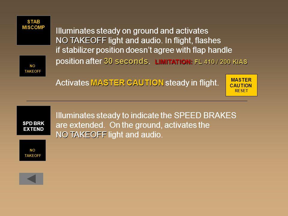 Illuminates steady on ground and activates NO TAKEOFF NO TAKEOFF light and audio.