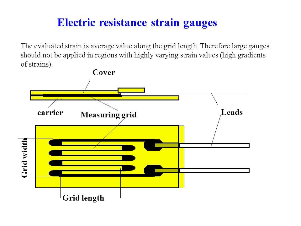 Leads Cover Measuring grid Grid length carrier Grid width Electric resistance strain gauges The evaluated strain is average value along the grid lengt