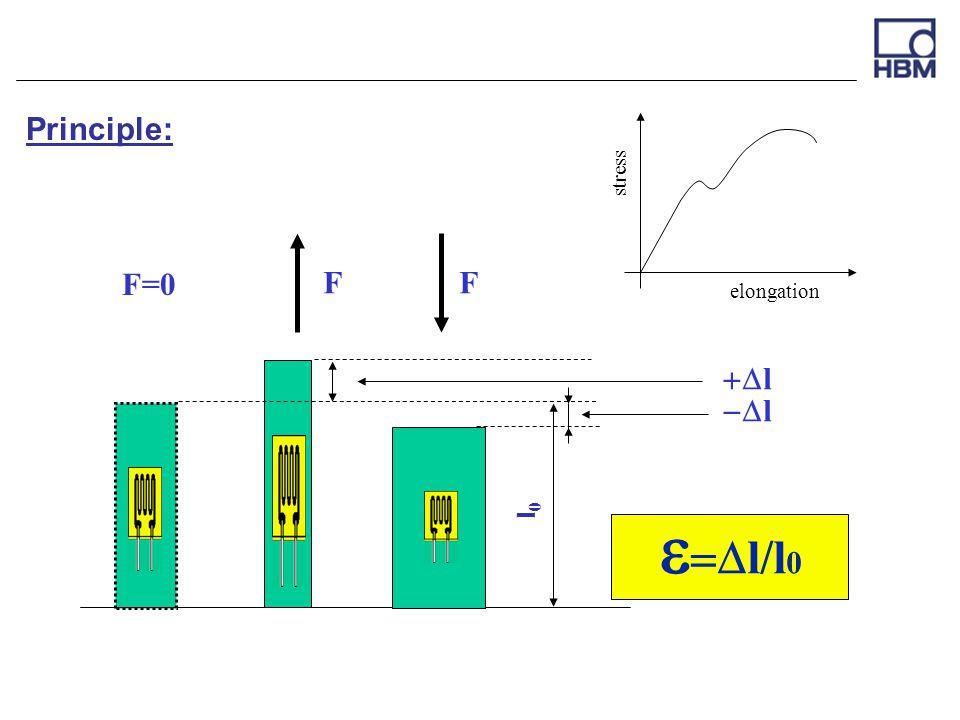Principle: ll ll FF   l/l 0 F=0 l0l0 stress elongation