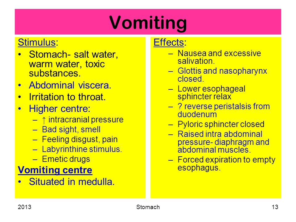 2013Stomach13 Vomiting Stimulus: Stomach- salt water, warm water, toxic substances.