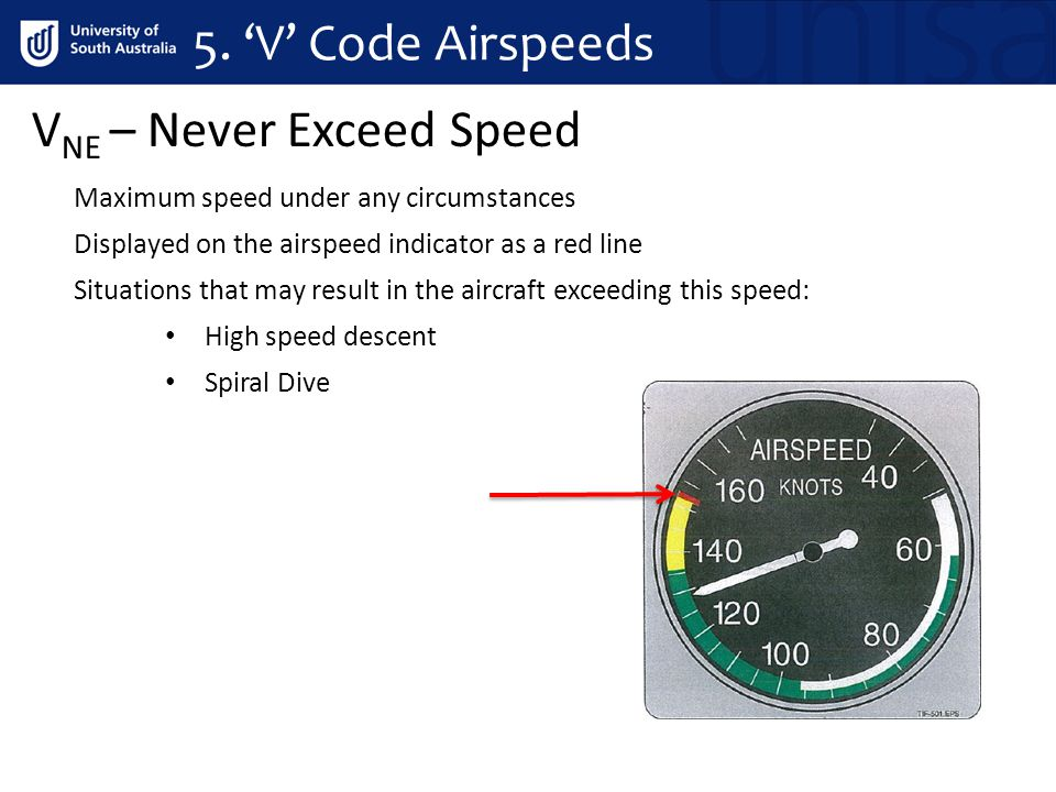 5. 'V' Code Airspeeds V NE – Never Exceed Speed Maximum speed under any circumstances Displayed on the airspeed indicator as a red line Situations tha