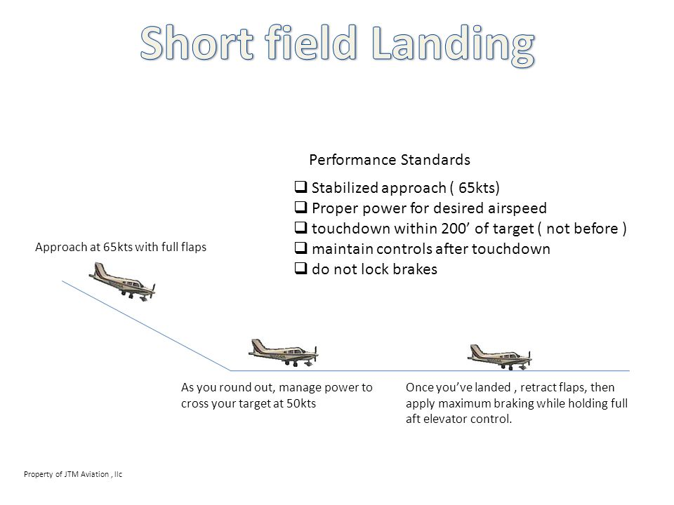 Approach at 65kts with full flaps As you round out, manage power to cross your target at 50kts Once you've landed, retract flaps, then apply maximum braking while holding full aft elevator control.