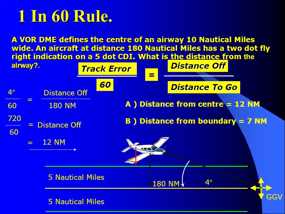 1 In 60 Rule. A VOR DME defines the centre of an airway 10 Nautical Miles wide. An aircraft at distance 180 Nautical Miles has a two dot fly right ind