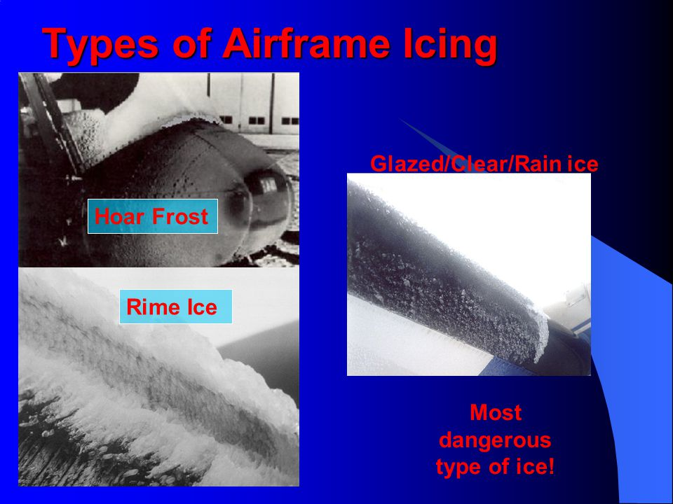 Types of Airframe Icing Glazed/Clear/Rain ice Rime Ice Hoar Frost Most dangerous type of ice!