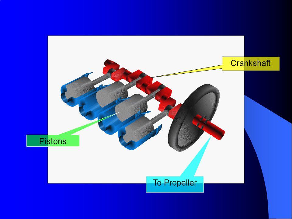 Crankshaft Pistons To Propeller