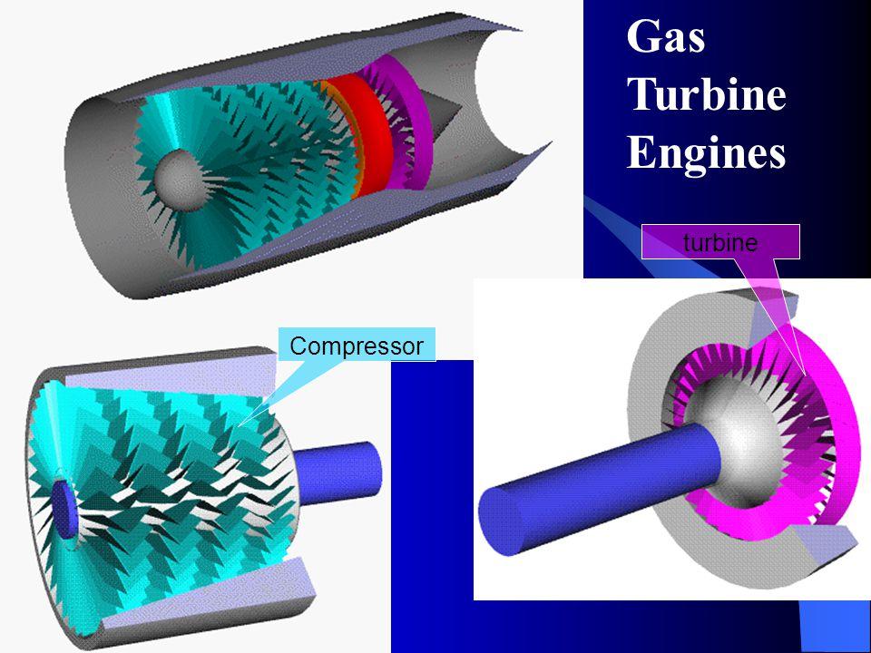 Compressor turbine Gas Turbine Engines