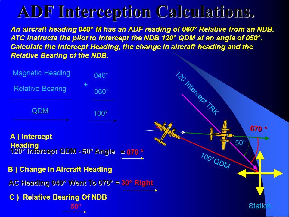 ADF Interception Calculations. Magnetic Heading Relative Bearing QDM 040° 060° 100° + Station. 120° Intercept QDM - A ) Intercept Heading 50° Angle =