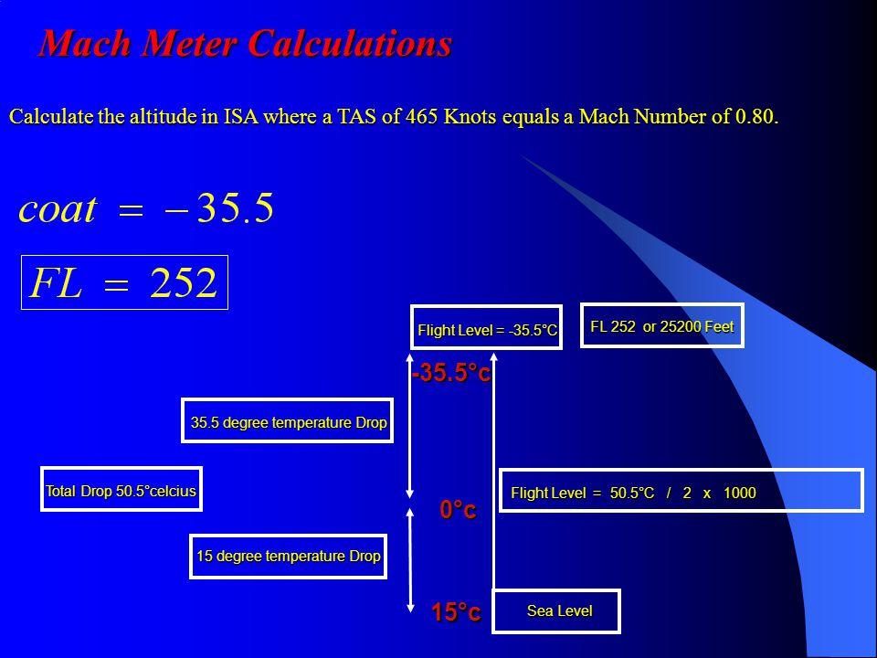 Mach Meter Calculations Sea Level Total Drop 50.5°celcius Flight Level = 50.5°C / 2 x 1000 15°c 0°c 15 degree temperature Drop Flight Level = -35.5°C