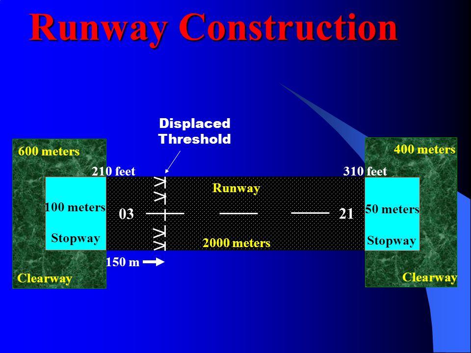 Runway Construction 21 03 Runway 310 feet 210 feet 100 meters 50 meters 600 meters 400 meters 150 m Clearway Stopway 2000 meters Displaced Threshold
