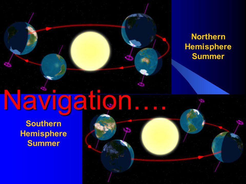 Navigation…. Northern Hemisphere Summer Southern Hemisphere Summer