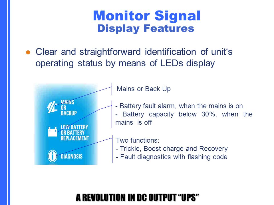 """A REVOLUTION IN DC OUTPUT """"UPS"""" Monitor Signal Clear and straightforward identification of unit's operating status by means of LEDs display Mains or B"""