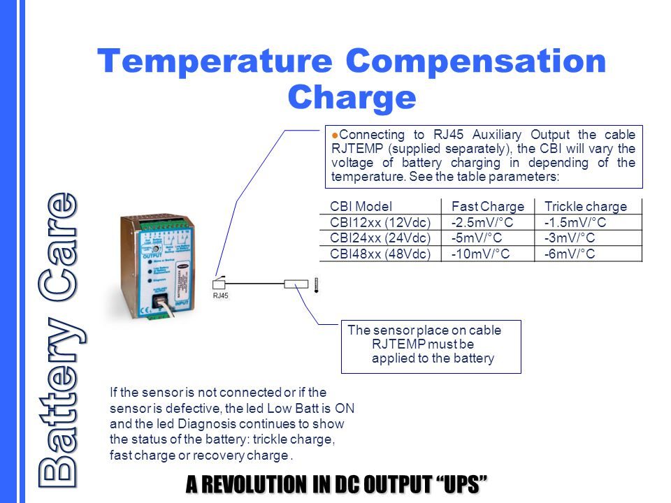 A REVOLUTION IN DC OUTPUT UPS Temperature Compensation Charge CBI ModelFast ChargeTrickle charge CBI12xx (12Vdc)-2.5mV/°C-1.5mV/°C CBI24xx (24Vdc)-5mV/°C-3mV/°C CBI48xx (48Vdc)-10mV/°C-6mV/°C If the sensor is not connected or if the sensor is defective, the led Low Batt is ON and the led Diagnosis continues to show the status of the battery: trickle charge, fast charge or recovery charge.