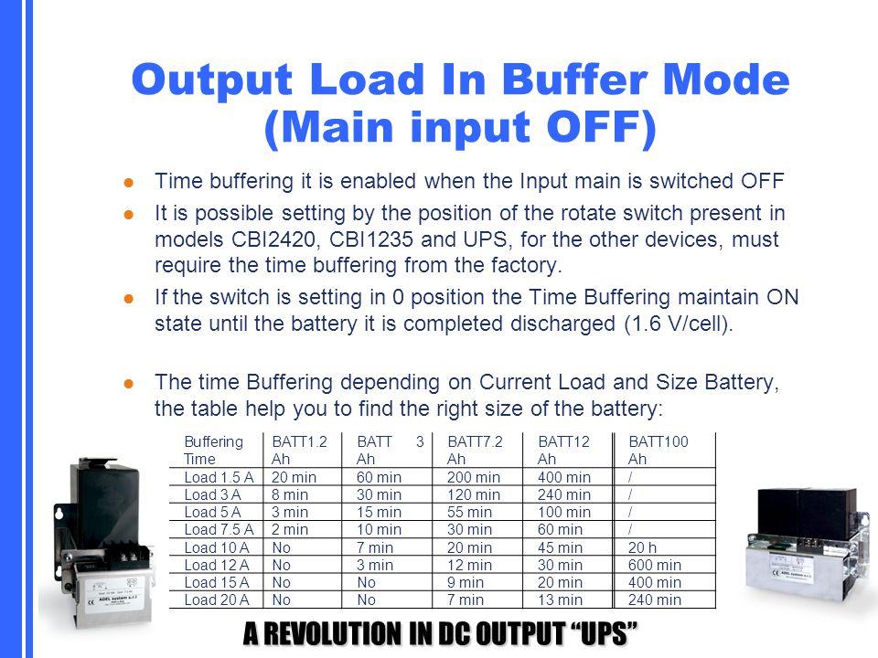 "A REVOLUTION IN DC OUTPUT ""UPS"" Output Load In Buffer Mode (Main input OFF) Buffering Time BATT1.2 Ah BATT 3 Ah BATT7.2 Ah BATT12 Ah BATT100 Ah Load 1"