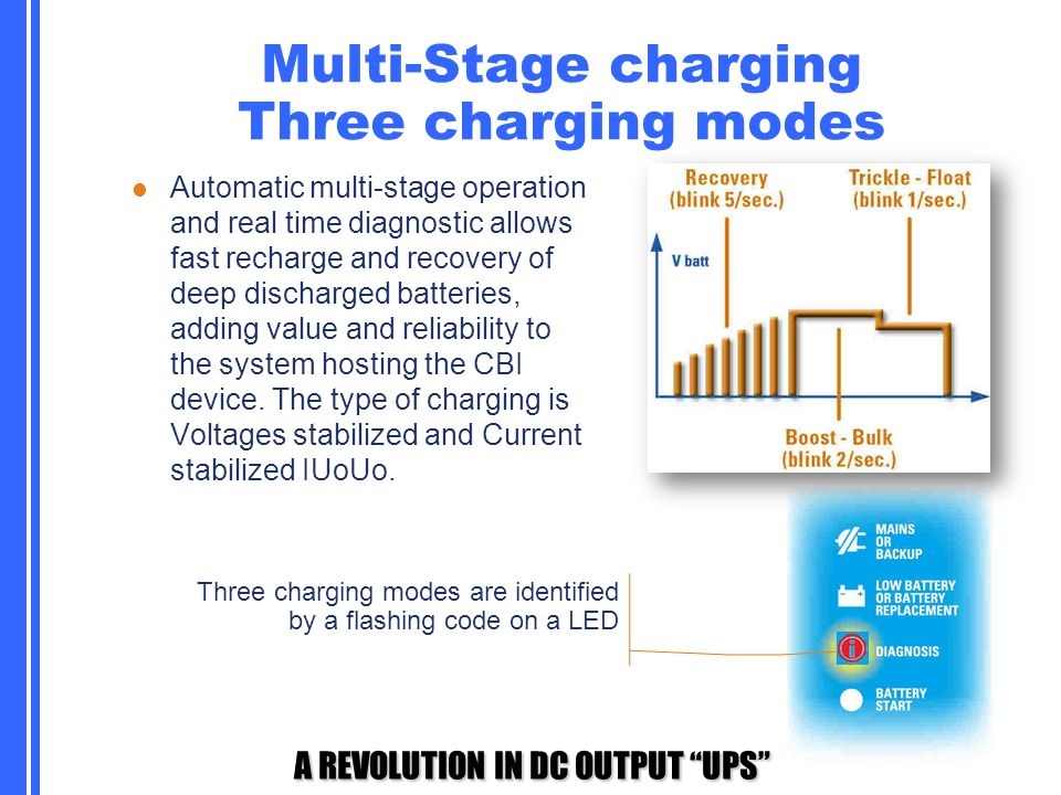 """A REVOLUTION IN DC OUTPUT """"UPS"""" Multi-Stage charging Three charging modes Automatic multi-stage operation and real time diagnostic allows fast recharg"""