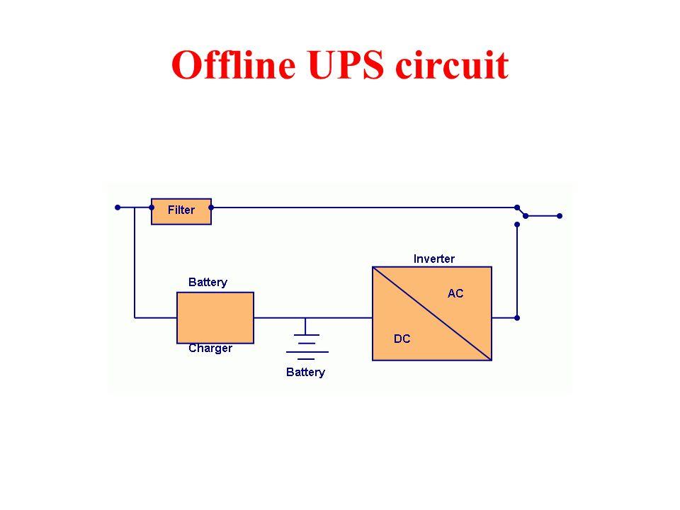 Offline UPS circuit