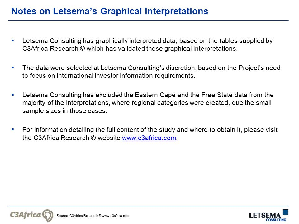 Source: C3Africa Research © www.c3africa.com Notes on Letsema's Graphical Interpretations  Letsema Consulting has graphically interpreted data, based on the tables supplied by C3Africa Research © which has validated these graphical interpretations.