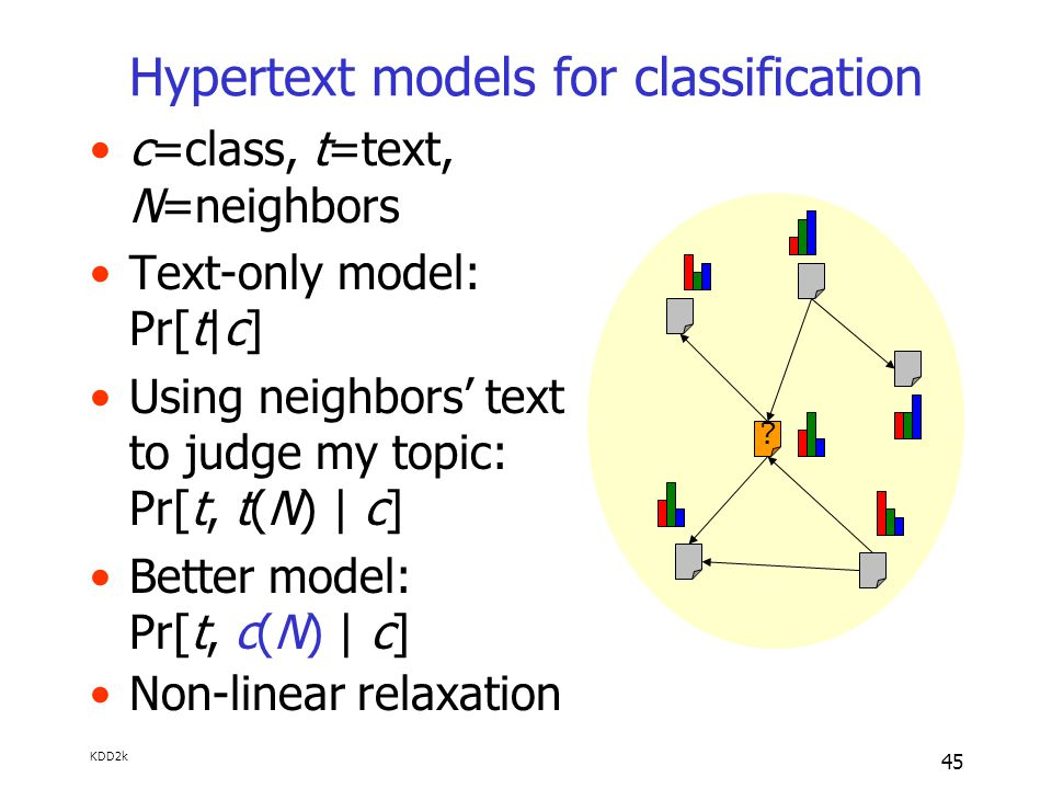 KDD2k 45 Hypertext models for classification c=class, t=text, N=neighbors Text-only model: Pr[t|c] Using neighbors' text to judge my topic: Pr[t, t(N) | c] Better model: Pr[t, c(N) | c] Non-linear relaxation ?